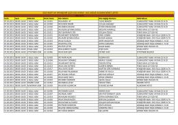 Viranşehir Mart Ayı Nöbet Listesi için tıklayınız