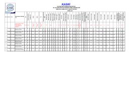 zonguldak ili aile hekimlerı asm nöbet listesi ( 2015 nisan ayı )