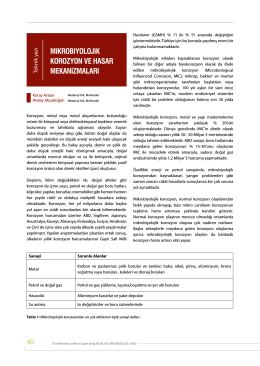 mikrobiyolojik korozyon ve hasar mekanizmaları