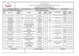 Yıllık Eğitim Planı - Kumluca Devlet Hastanesi