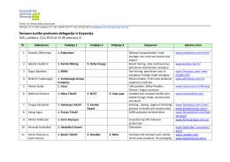 Seznam turške poslovne delegacije iz Kayserija