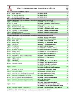 kimya - çevre laboratuvarı test ve analizleri - 2015