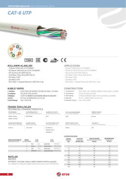 CAT-6 UTP - Erse Kablo