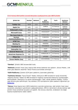 21-31 Temmuz 2014 tarihleri arasında bilançolarını