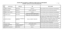 2015 Yılı Tercüman Başvurusu Reddedilenlerin Listesi