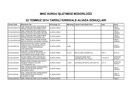 22 temmuz 2014 tarihli kırıkkale-aliağa sonuçları