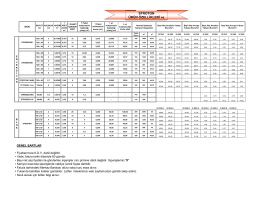 Stroton Bayi net fiyat listesi