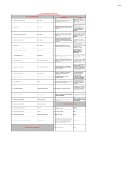 toplam çalışma noktası:111 - Adana Büyükşehir Belediyesi