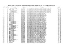 Yavru 5x5 Genel Klasman - Bursa Posta Güvercini Sevenler Derneği