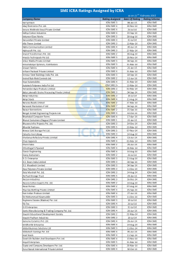 SME ICRA Ratings Assigned by ICRA