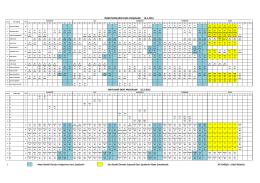 ! Mavi Renkli Dersler Yetiştirme Kurs Saatlerini Sarı Renkli Dersler