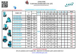 ANKATEK YAPI MALZEMELERİ LTD. ŞTİ. www.ankatekyapi.com
