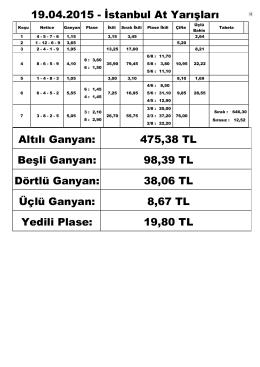 19.04.2015 - İstanbul At Yarışları Altılı Ganyan: 475,38 TL Beşli