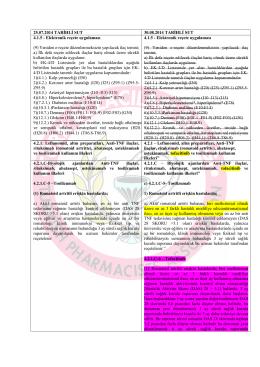 Programın Adı Name of Programme Süre Duration Kontenjan Quota