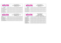 2014-2015 ÖĞRETİM YILI HAFTA İÇİ (MEZUN) SAYISAL MF PDS-3