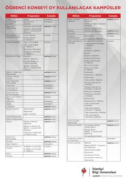 öğrenci konseyi oy kullanılacak kampüsler