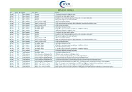 2014-2015 NETGDS AKADEMİK TAKVİM.xlsx