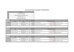 2014-2015 BÖLGESEL LİG B2 GRUBU 1.BÖLÜM FİKSTÜRÜ