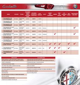 tıklayınız - Alfa Romeo