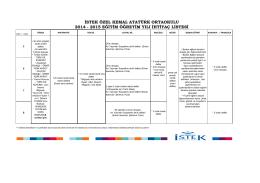 2015 eğitim öğretim yılı ihtiyaç listesi