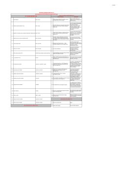 toplam çalışma noktası:95 - Adana Büyükşehir Belediyesi