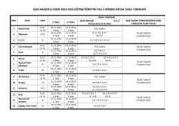 gazi anadolu lisesi 2014-2015 eğitim öğretim yıılı 1.dönem ortak