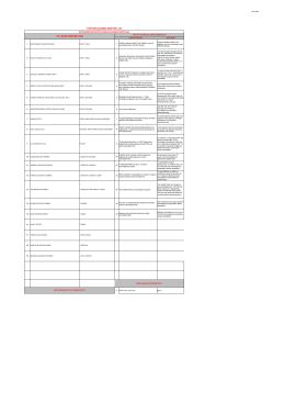 04.11.2014 Tarihli Çalışma Noktaları(100 adet)