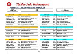 Grubu Tarih GAZİANTEP 11-13 NİSAN 2014 Etap FİNAL
