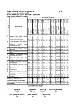 Orman Mühendisi Sınav Sonuç listesi (EK:26)