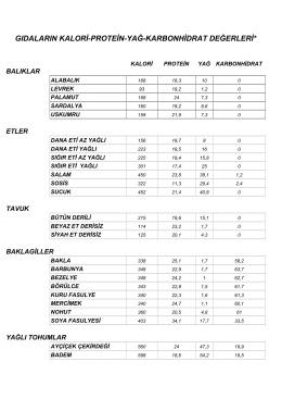 gıdaların kalori-protein-yağ-karbonhidrat değerleri