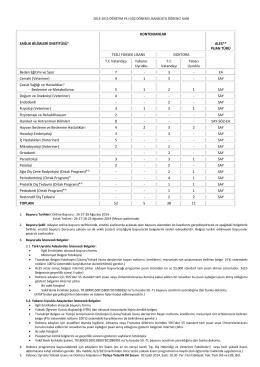 kırıkkale üniversitesi rektörlüğünden