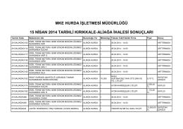 MKE HURDA ĠġLETMESĠ MÜDÜRLÜĞÜ 15 NĠSAN 2014