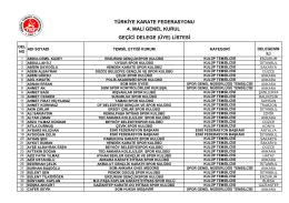 geçici delege listesi - Türkiye Karate Federasyonu