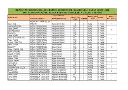 düzce üniversitesi 2014-2015 eğitim-öğretim yılı güz dönemi yatay