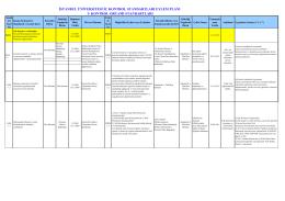 2014 Personel Daire Başkanlığı Eylem Planı