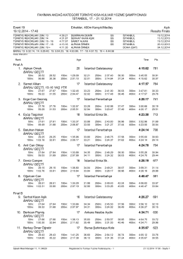 Results - Türkiye Yüzme Federasyonu