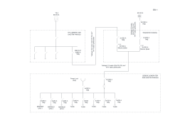 EK -1 630 kVA tek hat şeması