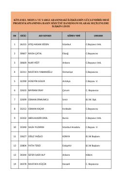 Ek :Katılımcı Listesi