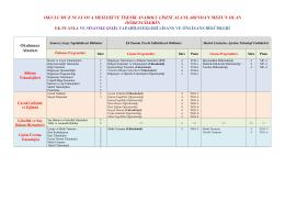 okulumuz suluova mesleki ve teknik anadolu lisesi alanlarından