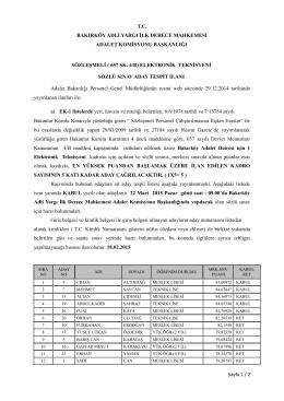 sözleşmeli elektronik teknisyeni aday tespit listesi ilanı 18.02.2015