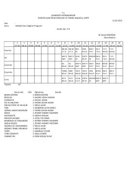 Sayı : Konu : Haftalık Ders Dağıtım Programı 1 07:30 2 08:10 3 09:00