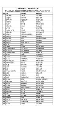 cumhuriyet halk partisi istanbul 1.bölge milletvekili aday adayları listesi