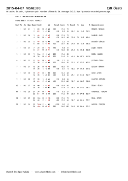 2015-04-07 VISNE393 - 0005 - Round * - \307ift