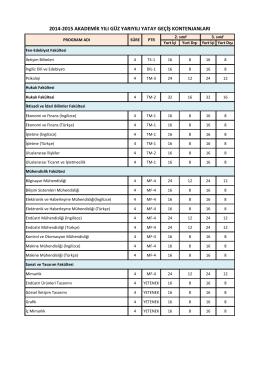 2014-2015 Akademik Yılı Güz Yarıyılı Kurumlararası Yatay Geçiş