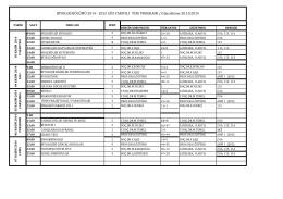 BİYOLOJİ BÖLÜMÜ 2014 - 2015 GÜZ YARIYILI VİZE PROGRAMI