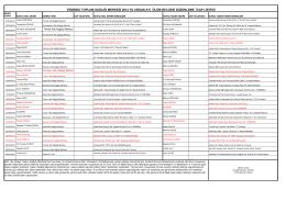 erdemli toplum sağlığı merkezi 2014 yılı nisan ayı ölüm belgesi