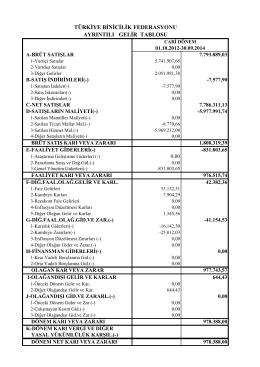 2012-2014 gelir tablosu