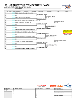 40+ - Antalya Tenis İhtisas ve Spor Kulübü