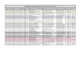 MYO Bilgisayar Programcılığı 2013-2014 Bahar Yarıyılı Vize Programı