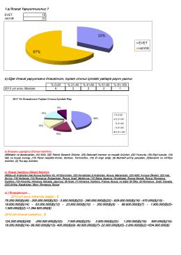 2014 sanayici anketi